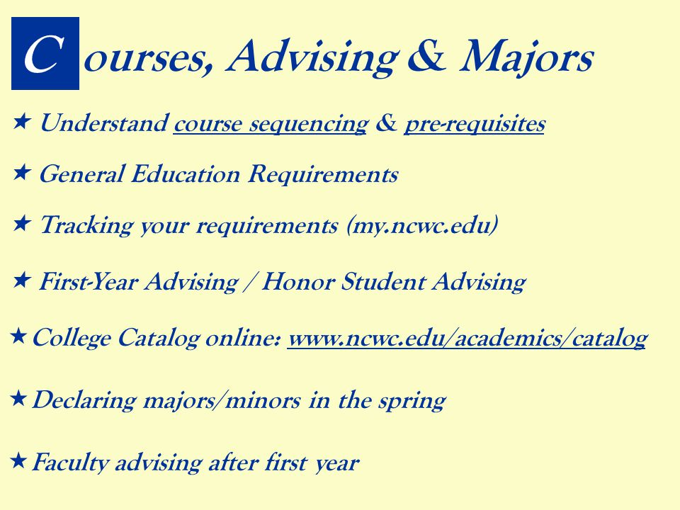 ACADEMIC POLICIES Your College Catalog  One of your best resources is your College Catalog, which contains valuable information about… MAJORS, MINORS AND CLASS DESCRIPTIONS AND OTHER USEFUL TIDBITS The requirements in your freshman catalog are the ones you follow the entire time you're here at NCWC!