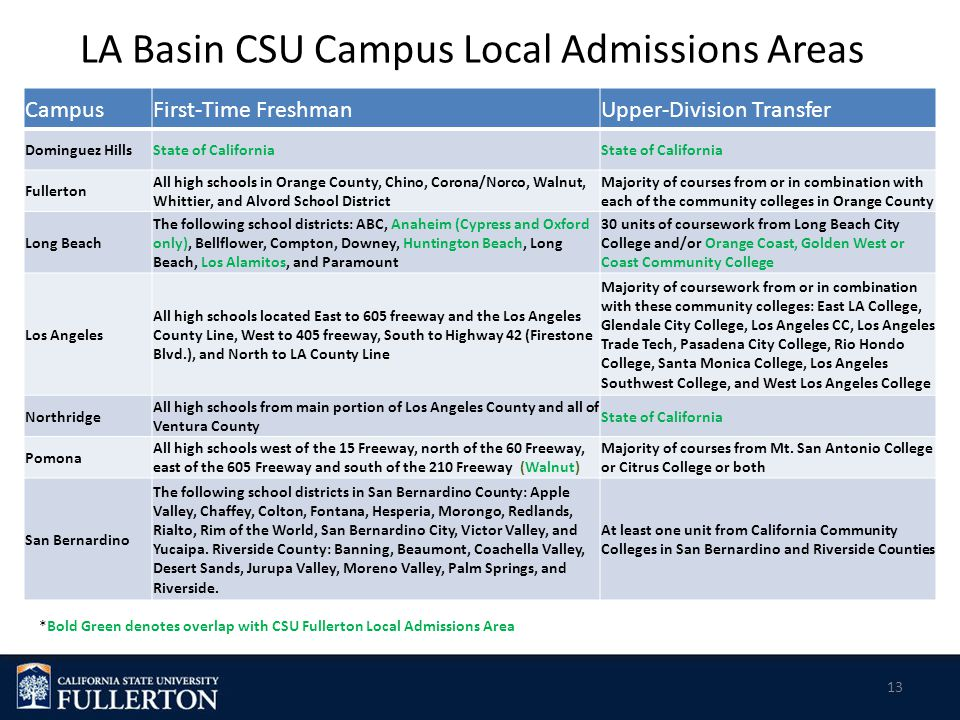 LA Basin CSU Campus Local Admissions Areas CampusFirst-Time FreshmanUpper-Division Transfer Dominguez HillsState of California Fullerton All high schools in Orange County, Chino, Corona/Norco, Walnut, Whittier, and Alvord School District Majority of courses from or in combination with each of the community colleges in Orange County Long Beach The following school districts: ABC, Anaheim (Cypress and Oxford only), Bellflower, Compton, Downey, Huntington Beach, Long Beach, Los Alamitos, and Paramount 30 units of coursework from Long Beach City College and/or Orange Coast, Golden West or Coast Community College Los Angeles All high schools located East to 605 freeway and the Los Angeles County Line, West to 405 freeway, South to Highway 42 (Firestone Blvd.), and North to LA County Line Majority of coursework from or in combination with these community colleges: East LA College, Glendale City College, Los Angeles CC, Los Angeles Trade Tech, Pasadena City College, Rio Hondo College, Santa Monica College, Los Angeles Southwest College, and West Los Angeles College Northridge All high schools from main portion of Los Angeles County and all of Ventura County State of California Pomona All high schools west of the 15 Freeway, north of the 60 Freeway, east of the 605 Freeway and south of the 210 Freeway (Walnut) Majority of courses from Mt.