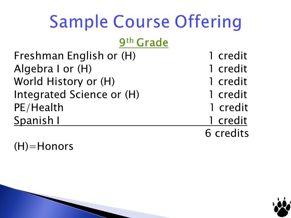 9 th Grade Freshman English or (H) 1 credit Algebra I or (H) 1 credit World History or (H) 1 credit Integrated Science or (H) 1 credit PE/Health 1 credit Spanish I 1 credit 6 credits (H)=Honors
