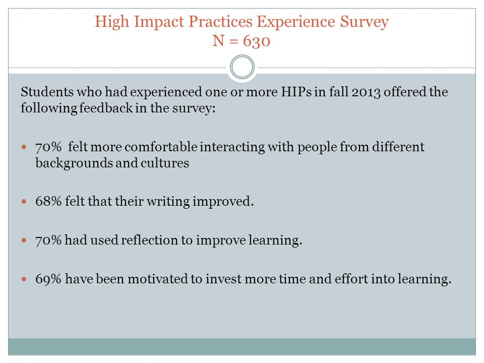High Impact Practices Experience Survey N = 630 Students who had experienced one or more HIPs in fall 2013 offered the following feedback in the survey: 70% felt more comfortable interacting with people from different backgrounds and cultures 68% felt that their writing improved.