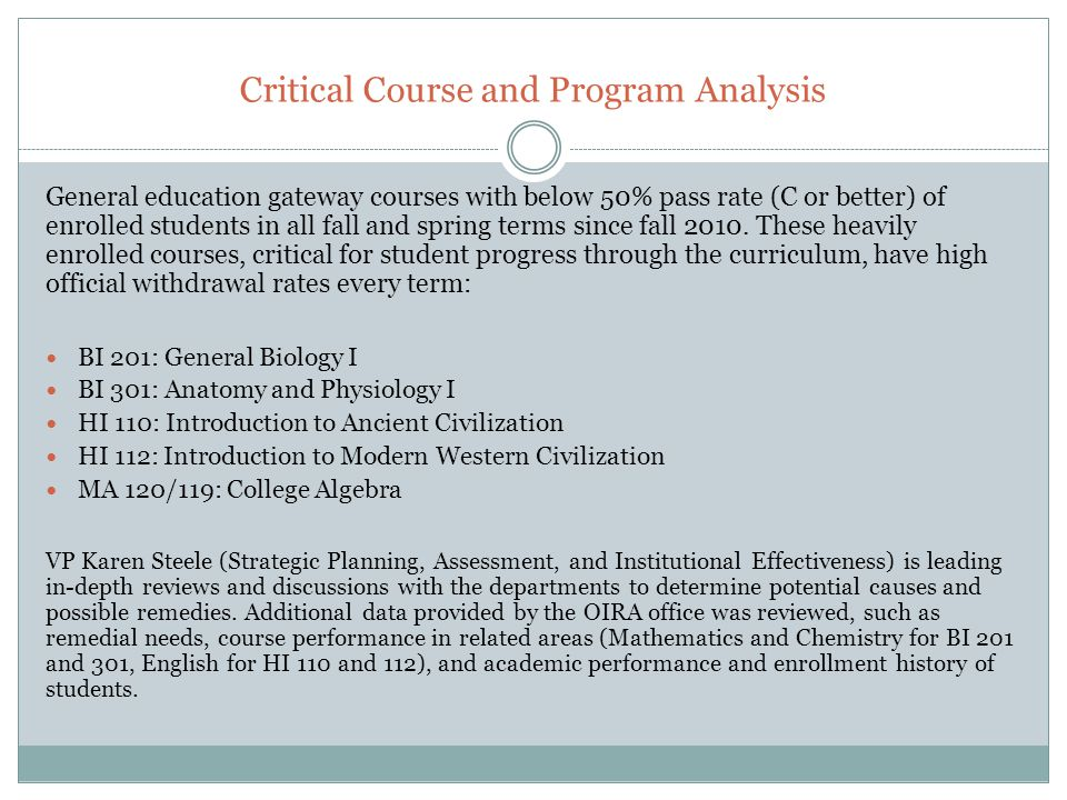 Critical Course and Program Analysis General education gateway courses with below 50% pass rate (C or better) of enrolled students in all fall and spring terms since fall 2010.