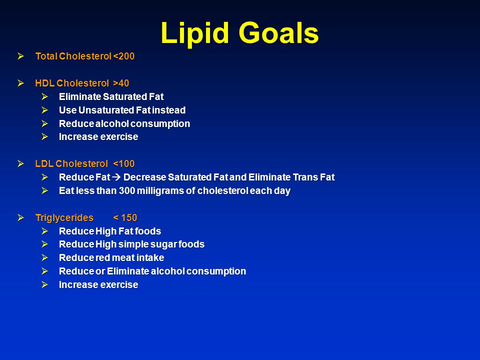 Lipid Goals  Total Cholesterol<200  HDL Cholesterol>40  Eliminate Saturated Fat  Use Unsaturated Fat instead  Reduce alcohol consumption  Increase exercise  LDL Cholesterol<100  Reduce Fat  Decrease Saturated Fat and Eliminate Trans Fat  Eat less than 300 milligrams of cholesterol each day  Triglycerides< 150  Reduce High Fat foods  Reduce High simple sugar foods  Reduce red meat intake  Reduce or Eliminate alcohol consumption  Increase exercise