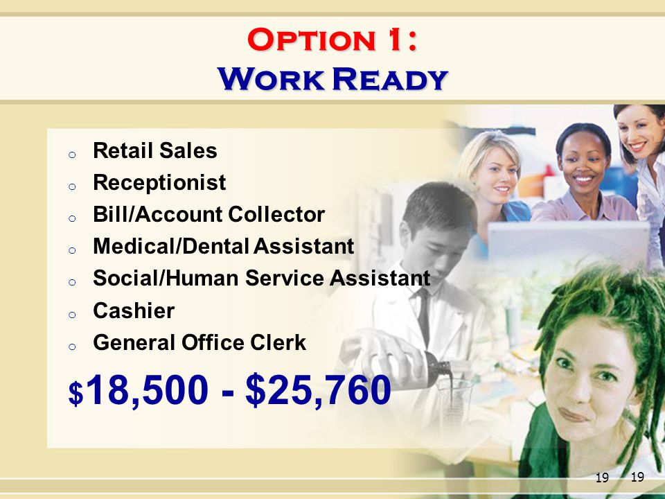 19 Option 1: Work Ready o Retail Sales o Receptionist o Bill/Account Collector o Medical/Dental Assistant o Social/Human Service Assistant o Cashier o