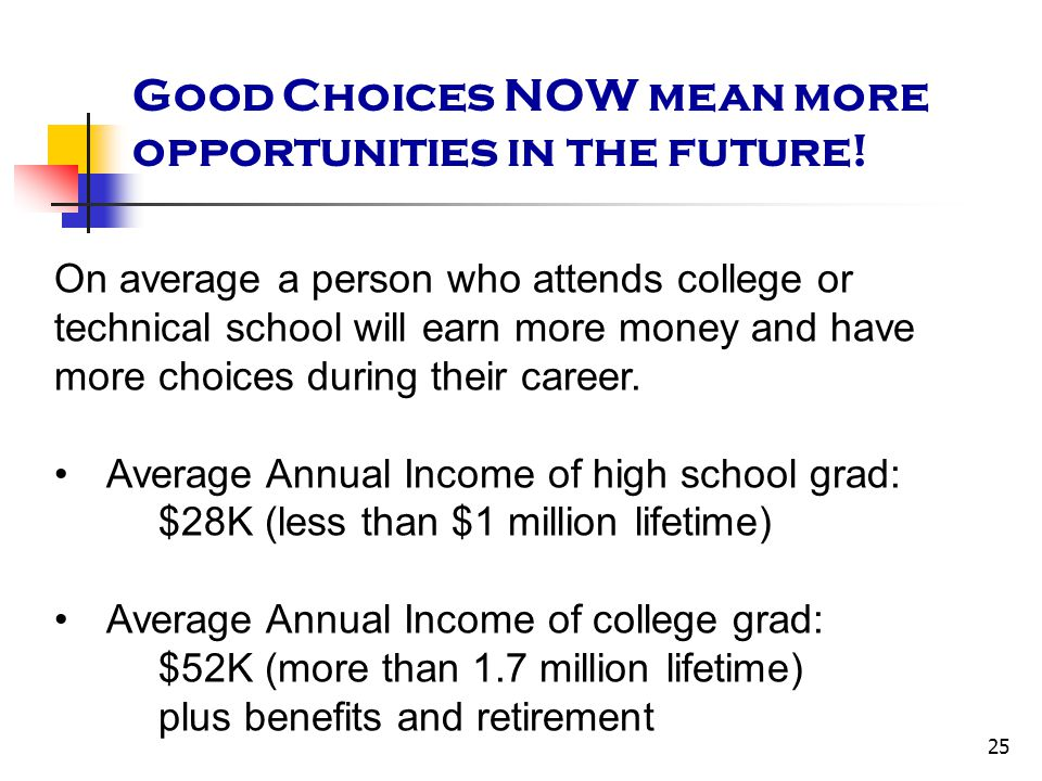 On average a person who attends college or technical school will earn more money and have more choices during their career. Average Annual Income of h