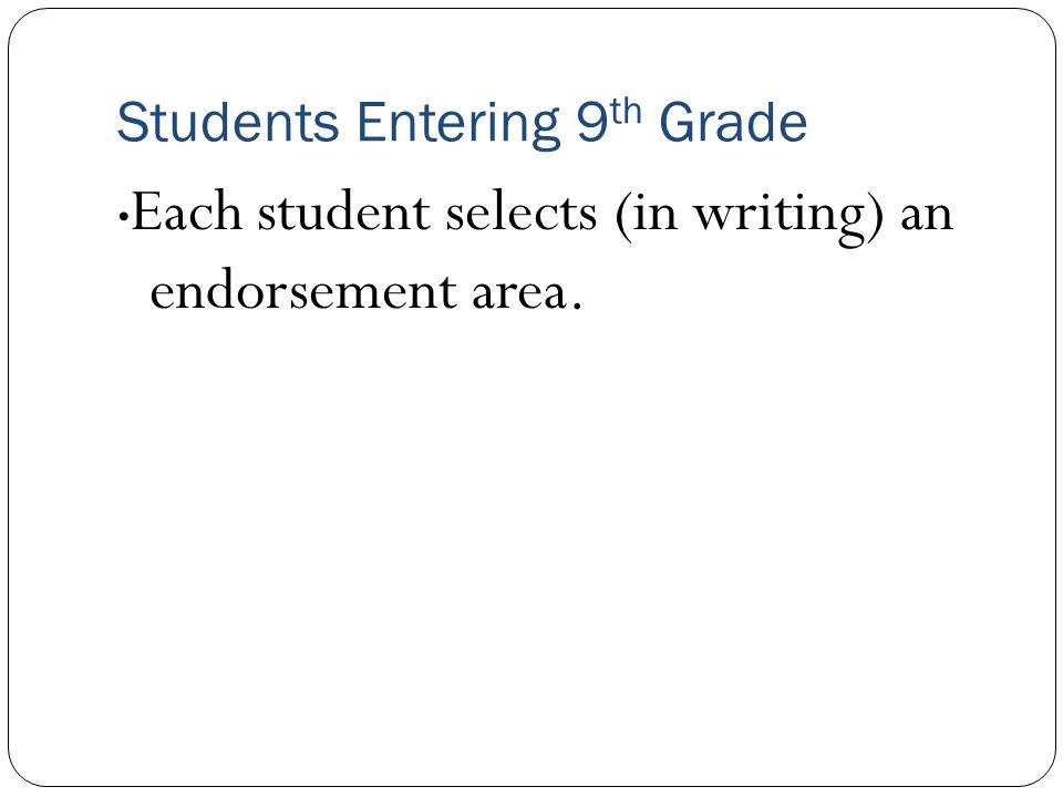 Semester Grades Are Based on : Three Six Weeks Grades & the Semester Exam FirstSix Weeks= 28% SecondSix Weeks= 28% ThirdSix Weeks= 28% SemesterExam= 16% Each semester stands ALONE.