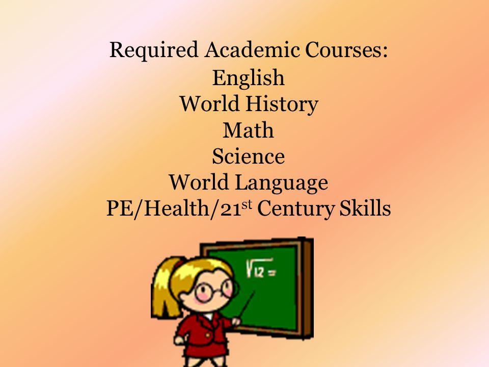 Required Academic Courses: English World History Math Science World Language PE/Health/21 st Century Skills