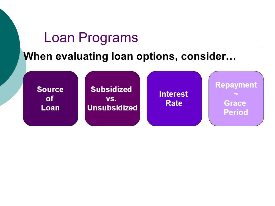 Source of Loan Repayment ~ Grace Period Interest Rate Loan Programs When evaluating loan options, consider… Subsidized vs. Unsubsidized