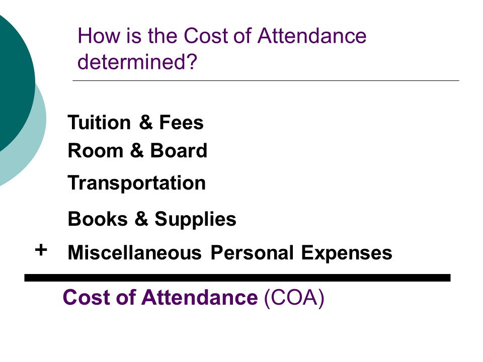 Tuition & Fees Room & Board Transportation Books & Supplies Miscellaneous Personal Expenses Cost of Attendance (COA) + How is the Cost of Attendance determined