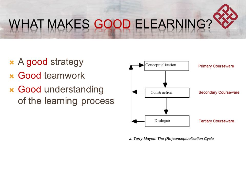  A good strategy  Good teamwork  Good understanding of the learning process