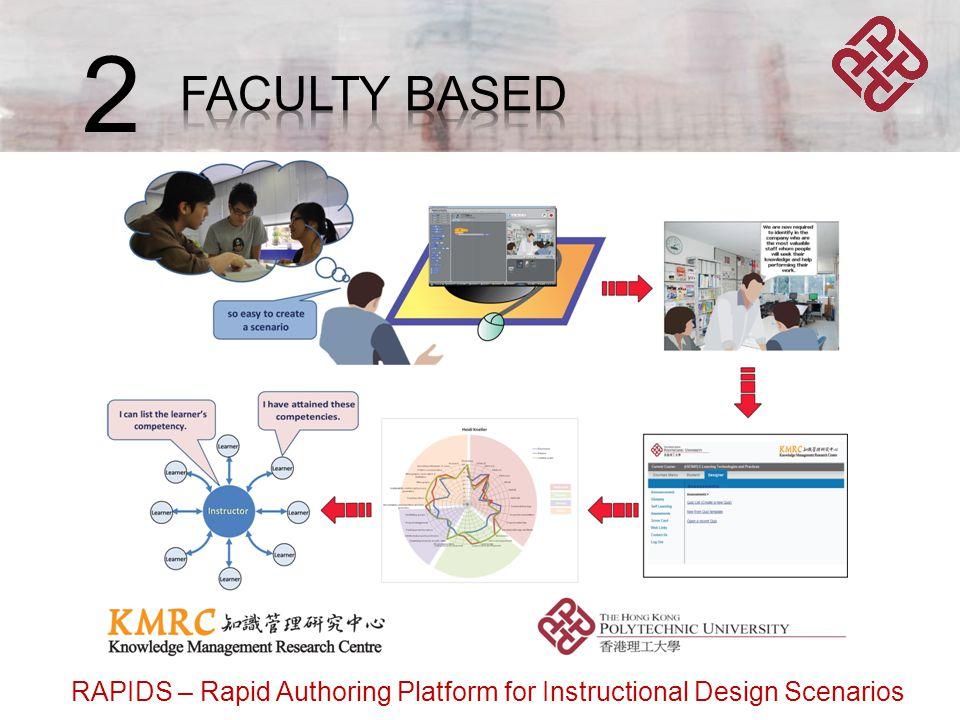 2 RAPIDS – Rapid Authoring Platform for Instructional Design Scenarios