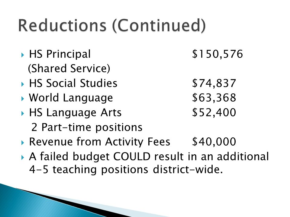  HS Principal$150,576 (Shared Service)  HS Social Studies$74,837  World Language$63,368  HS Language Arts$52,400 2 Part-time positions  Revenue from Activity Fees$40,000  A failed budget COULD result in an additional 4-5 teaching positions district-wide.