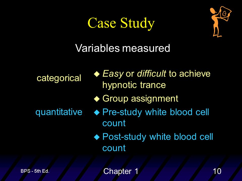 BPS - 5th Ed. Chapter 110 Case Study Variables measured u Easy or difficult to achieve hypnotic trance u Group assignment u Pre-study white blood cell