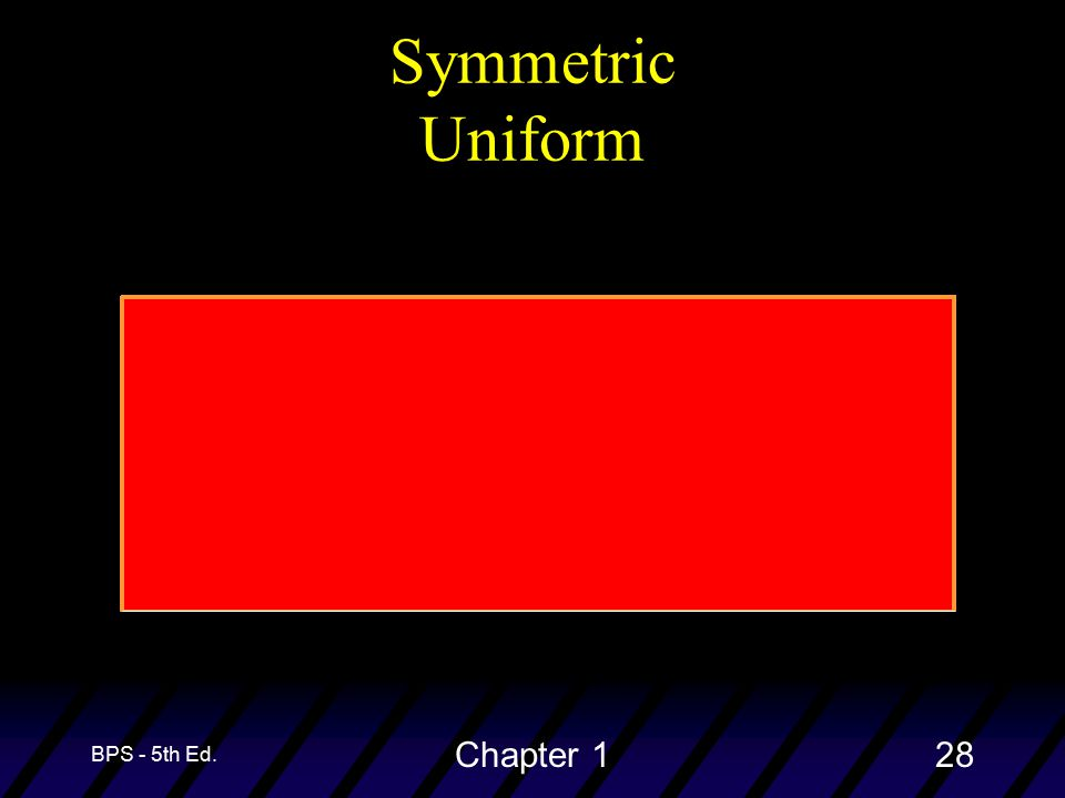 BPS - 5th Ed. Chapter 128 Symmetric Uniform