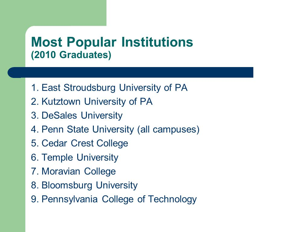 Most Popular Institutions (2010 Graduates) 1. East Stroudsburg University of PA 2.