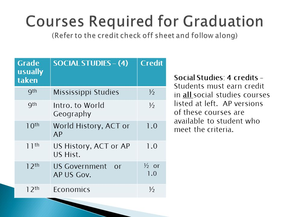  STEP 7: Once all the courses you wish to take are in Active Student you must give your SIGNED choice sheet to Mrs.