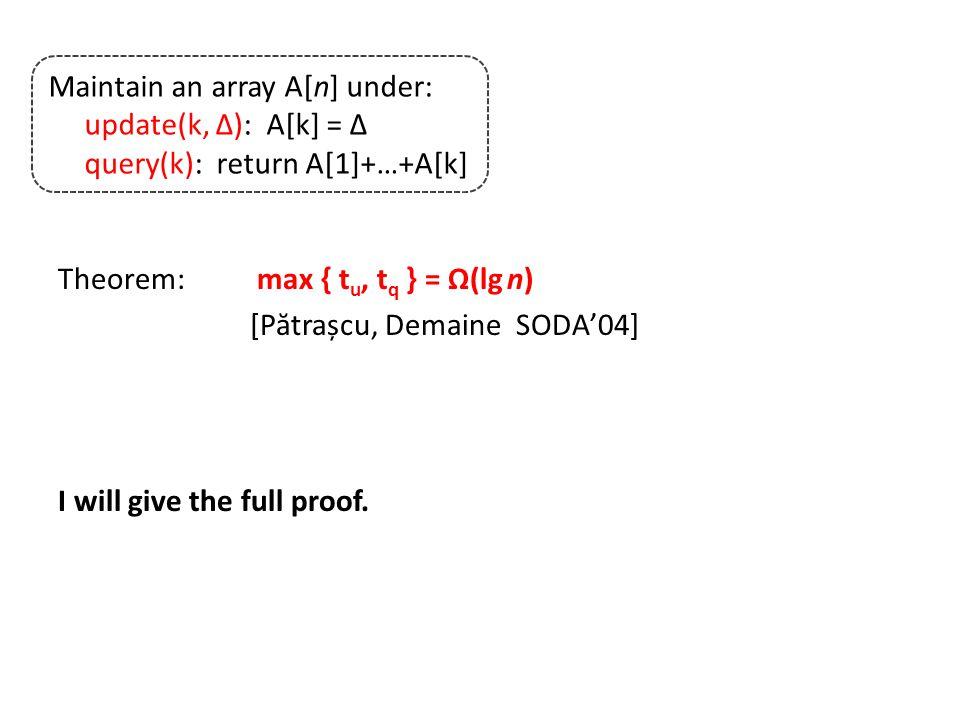 The hard instance: π = random permutation for t = 1 to n: query(π(t)) Δ t = random() mod 2 w update(π(t), Δ t ) k time Δ1Δ1 Δ2Δ2 Δ3Δ3 Δ4Δ4 Δ5Δ5 Δ6Δ6 Δ7Δ7 Δ8Δ8 Δ9Δ9 Δ 10 Δ 11 Δ 12 Δ 13 Δ 14 Δ 15 Δ 16 Maintain an array A[n] under: update(k, Δ): A[k] = Δ query(k): return A[1]+…+A[k] A[1] A[n]