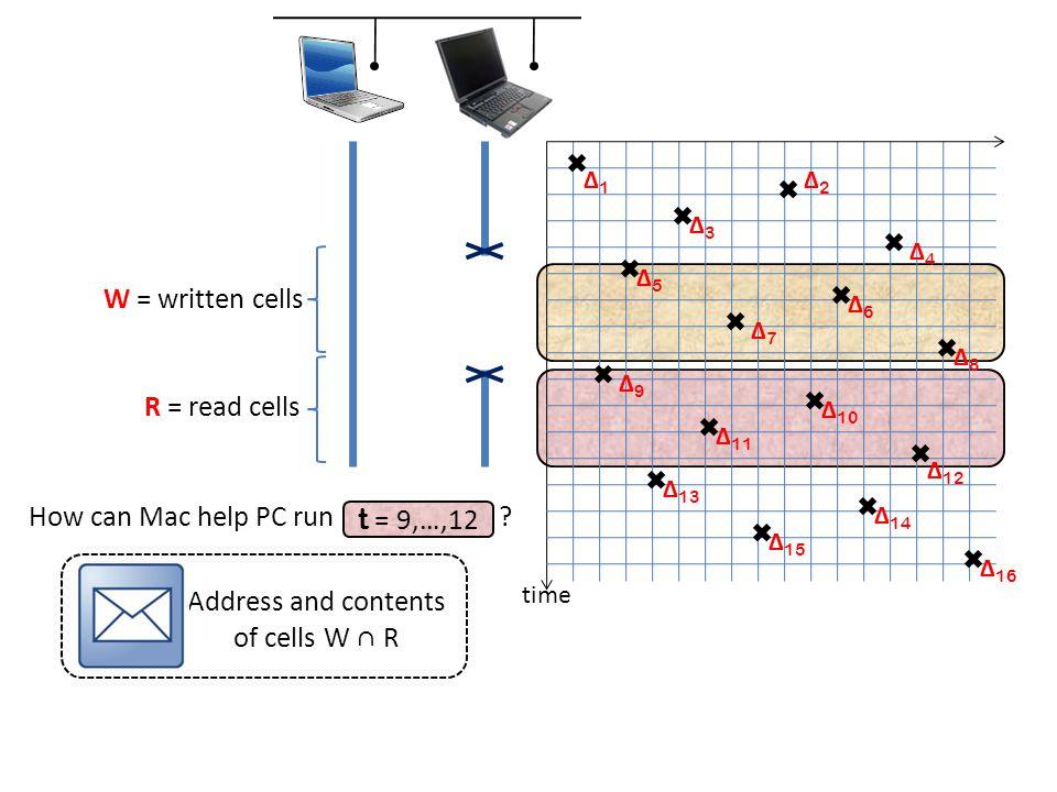communication complexity k updates k/n 1-ε queries ≥ Ω(k lg n) ??.