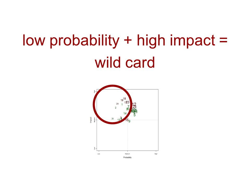 low probability + high impact = wild card
