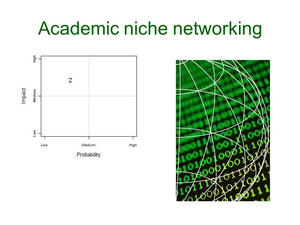 Academic niche networking