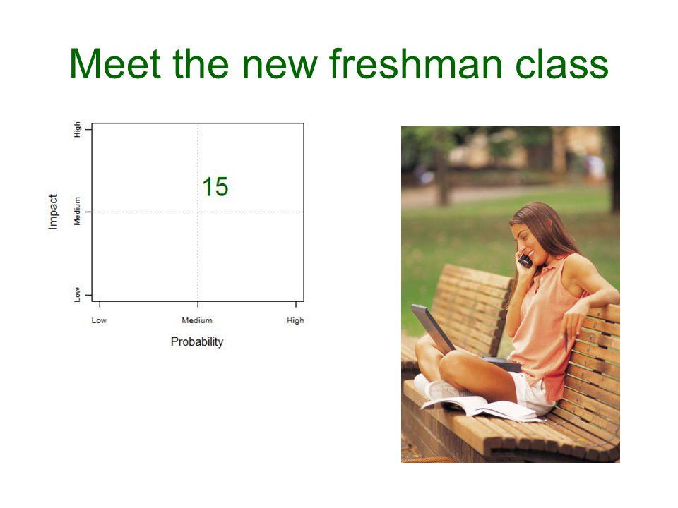 Meet the new freshman class