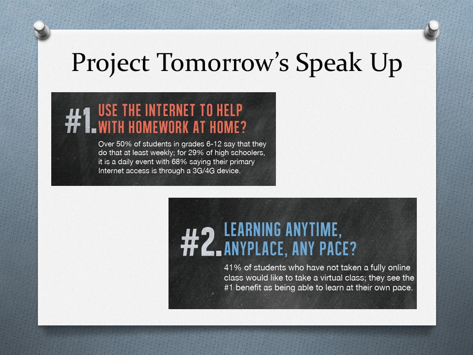 Project Tomorrow's Speak Up