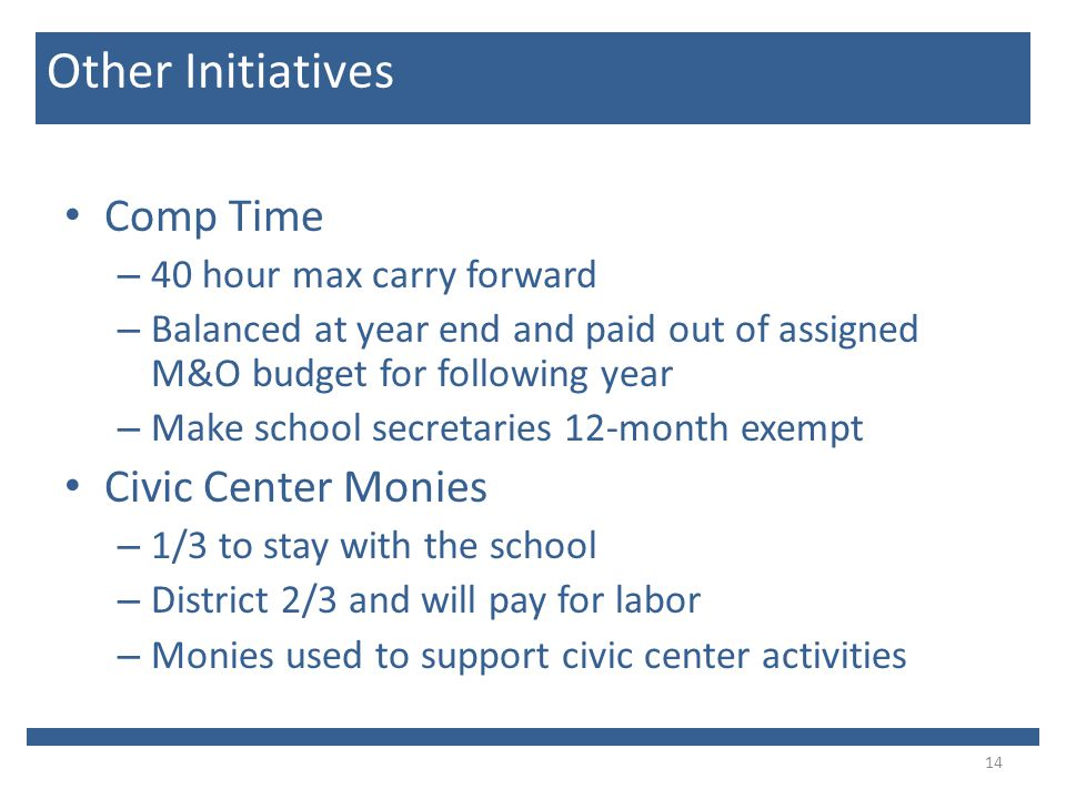 Comp Time – 40 hour max carry forward – Balanced at year end and paid out of assigned M&O budget for following year – Make school secretaries 12-month exempt Civic Center Monies – 1/3 to stay with the school – District 2/3 and will pay for labor – Monies used to support civic center activities 14 Other Initiatives