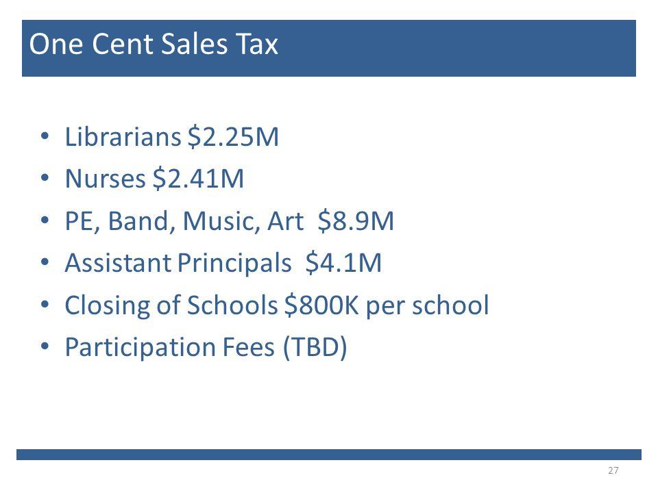 Librarians $2.25M Nurses $2.41M PE, Band, Music, Art $8.9M Assistant Principals $4.1M Closing of Schools $800K per school Participation Fees (TBD) 27 One Cent Sales Tax