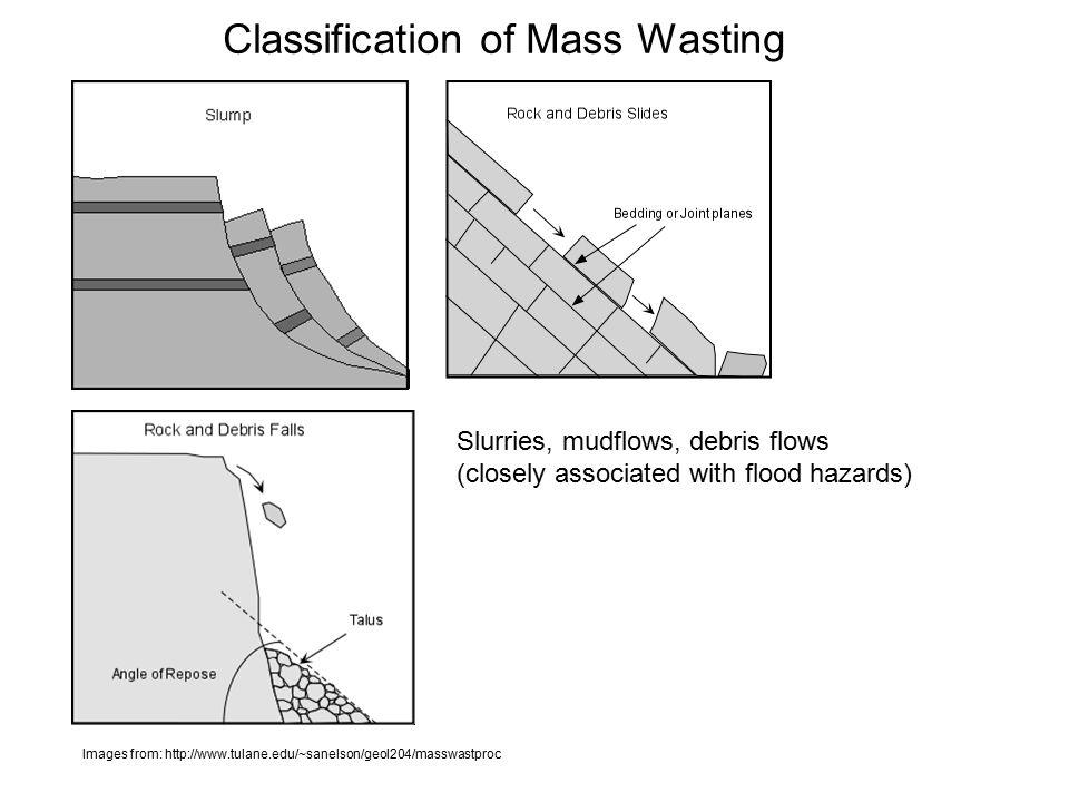 Images from: http://www.tulane.edu/~sanelson/geol204/masswastproc Slurries, mudflows, debris flows (closely associated with flood hazards) Classificat