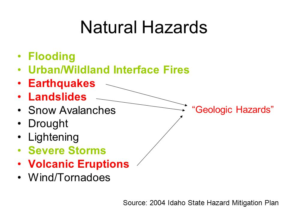 Natural Hazards Flooding Urban/Wildland Interface Fires Earthquakes Landslides Snow Avalanches Drought Lightening Severe Storms Volcanic Eruptions Win
