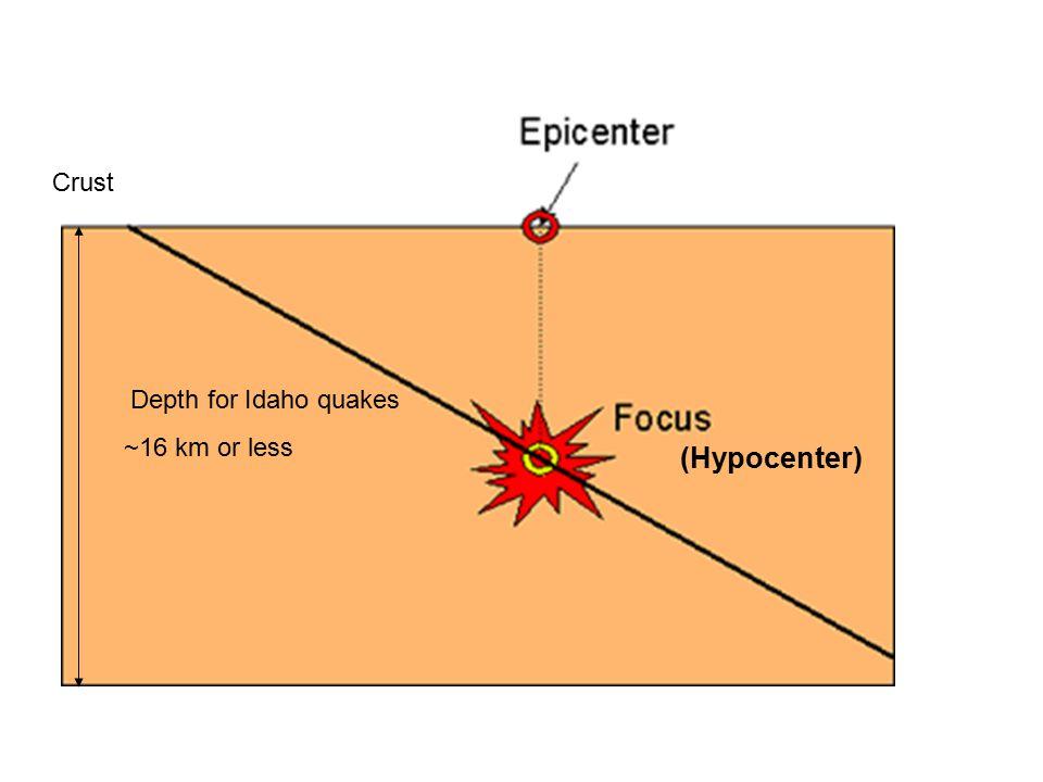 (Hypocenter) ~16 km or less Depth for Idaho quakes Crust