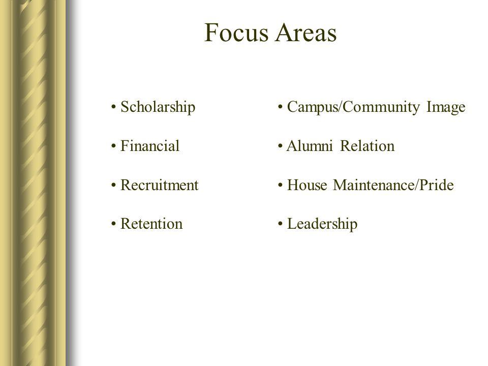 Focus Areas Scholarship Financial Recruitment Retention Campus/Community Image Alumni Relation House Maintenance/Pride Leadership