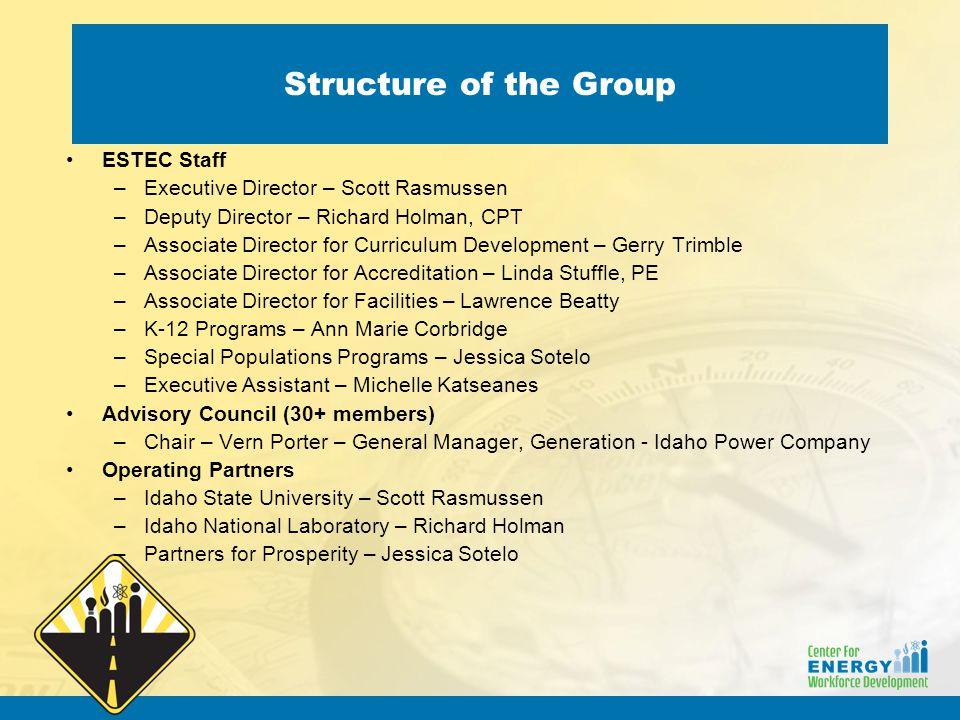 Structure of the Group ESTEC Staff –Executive Director – Scott Rasmussen –Deputy Director – Richard Holman, CPT –Associate Director for Curriculum Dev
