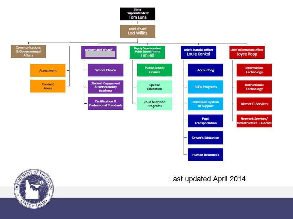 Last updated April 2014