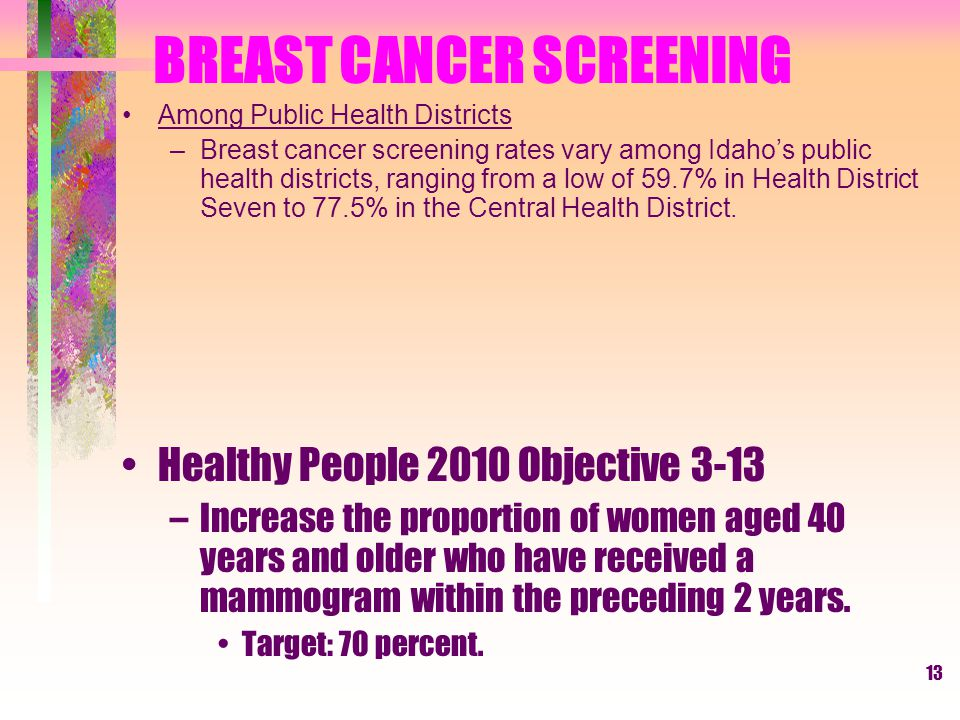 13 BREAST CANCER SCREENING Among Public Health Districts –Breast cancer screening rates vary among Idaho's public health districts, ranging from a low of 59.7% in Health District Seven to 77.5% in the Central Health District.