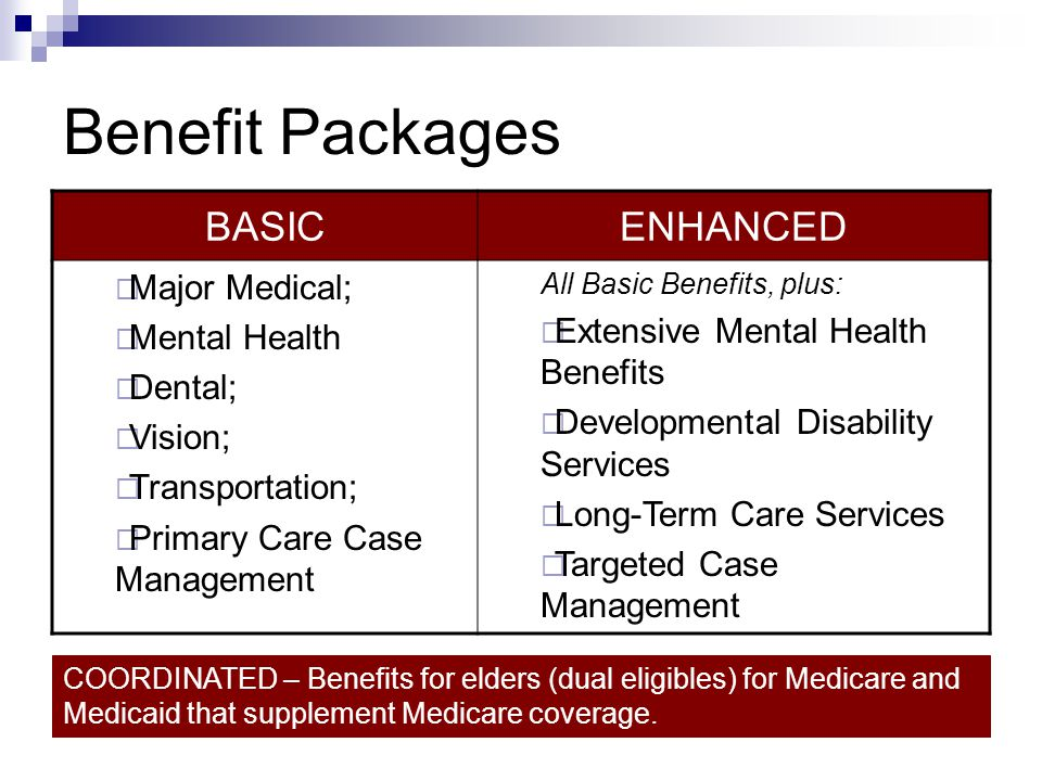 Benefit Packages BASICENHANCED  Major Medical;  Mental Health  Dental;  Vision;  Transportation;  Primary Care Case Management All Basic Benefit