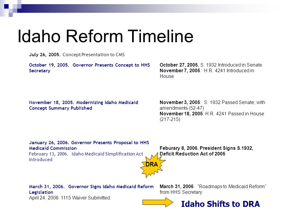 Idaho Reform Timeline July 26, 2005. Concept Presentation to CMS October 19, 2005. Governor Presents Concept to HHS Secretary October 27, 2005. S. 193