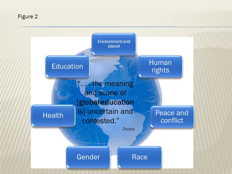 Environment and planet Human rights Peace and conflict RaceGenderHealthEducation ...