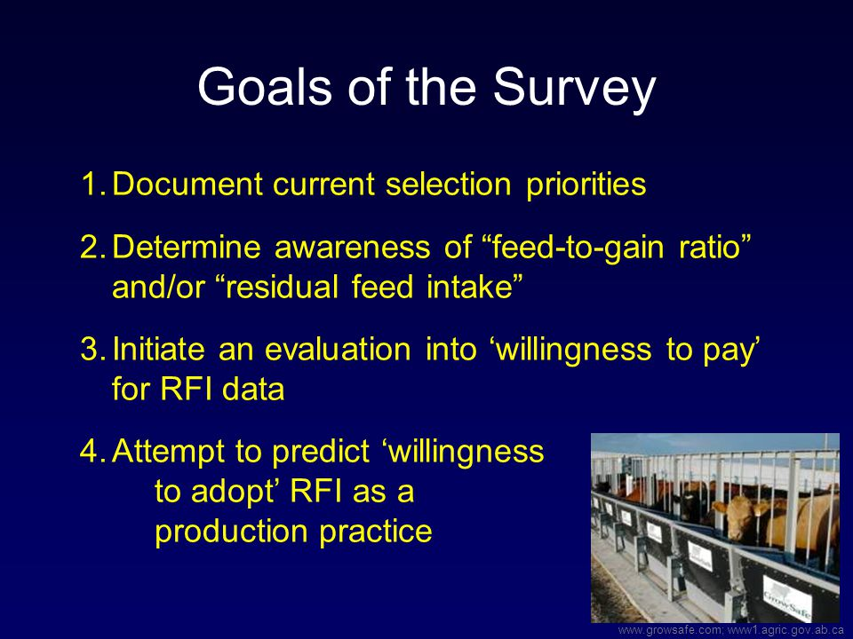 Goals of the Survey 1.Document current selection priorities 2.Determine awareness of feed-to-gain ratio and/or residual feed intake 3.Initiate an evaluation into 'willingness to pay' for RFI data 4.Attempt to predict 'willingness to adopt' RFI as a production practice www.growsafe.com; www1.agric.gov.ab.ca