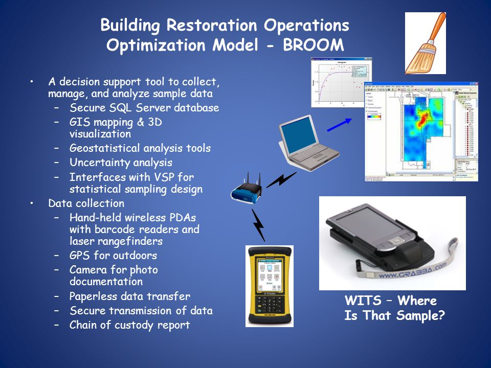Building Restoration Operations Optimization Model - BROOM A decision support tool to collect, manage, and analyze sample data –Secure SQL Server data