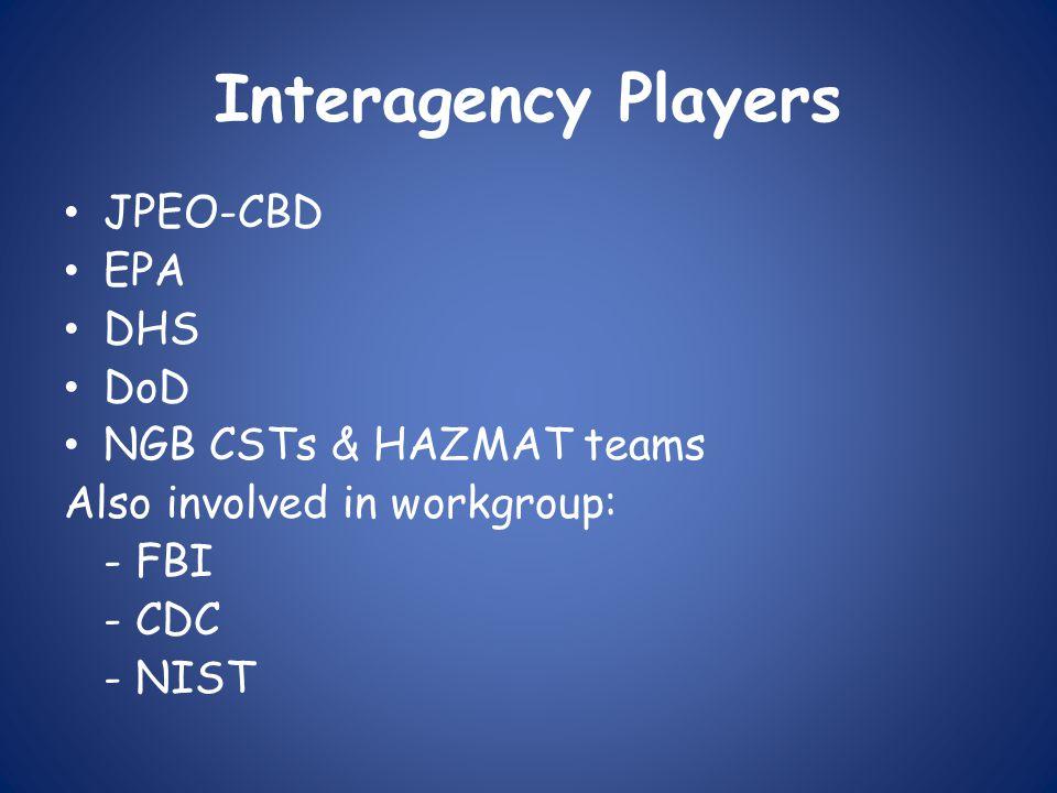Area Medical Laboratory INL-1 ('07) – Five personnel, 9 th AML, 4 th squad INL-2 ('08) – 14 personnel – 9 th AML 4 th squad – lead – 9 th AML 3 rd squad – 1 st AML 4 th squad – 1 st AML 3 rd squad