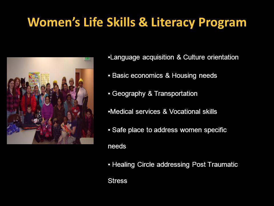 Women's Life Skills & Literacy Program Language acquisition & Culture orientation Basic economics & Housing needs Geography & Transportation Medical s