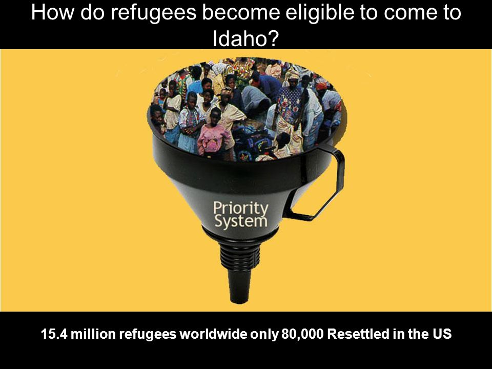 How do refugees become eligible to come to Idaho.