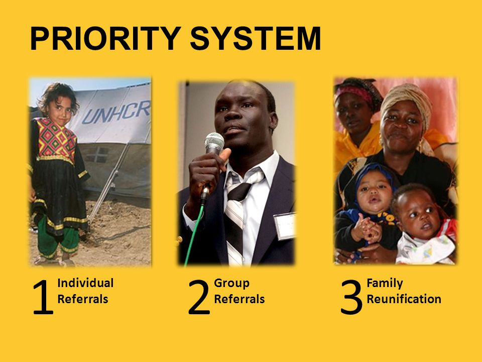123 Individual Referrals Group Referrals Family Reunification PRIORITY SYSTEM