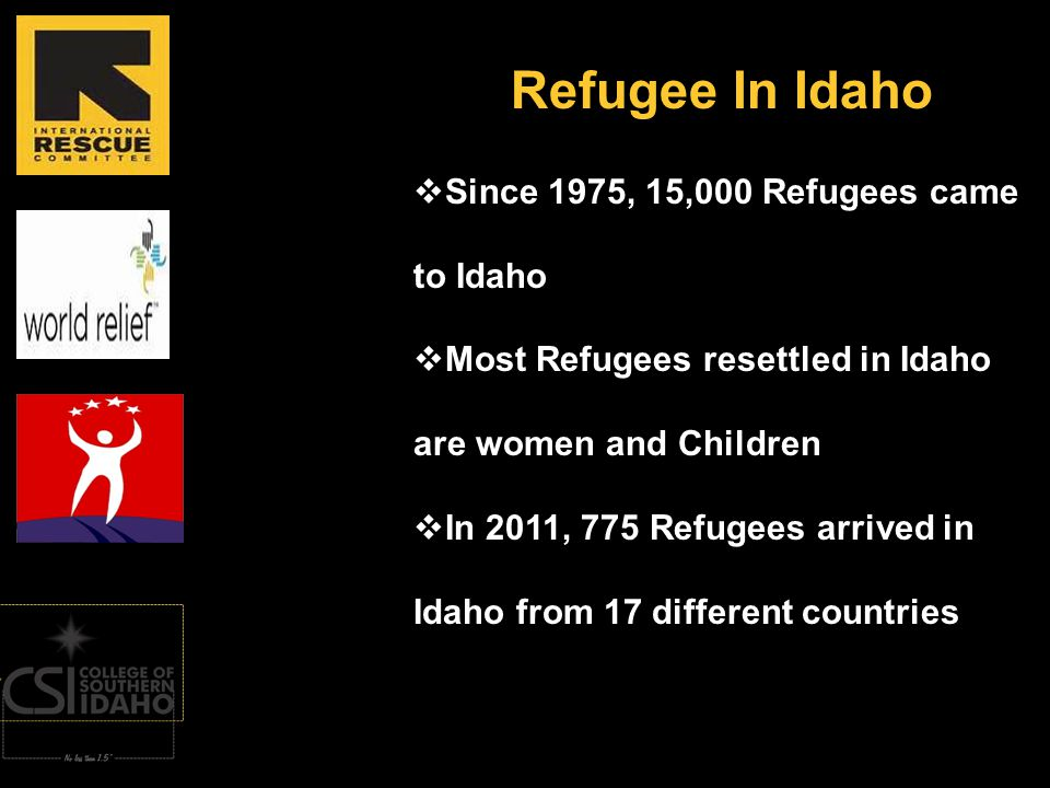 Refugee In Idaho  Since 1975, 15,000 Refugees came to Idaho  Most Refugees resettled in Idaho are women and Children  In 2011, 775 Refugees arrived in Idaho from 17 different countries