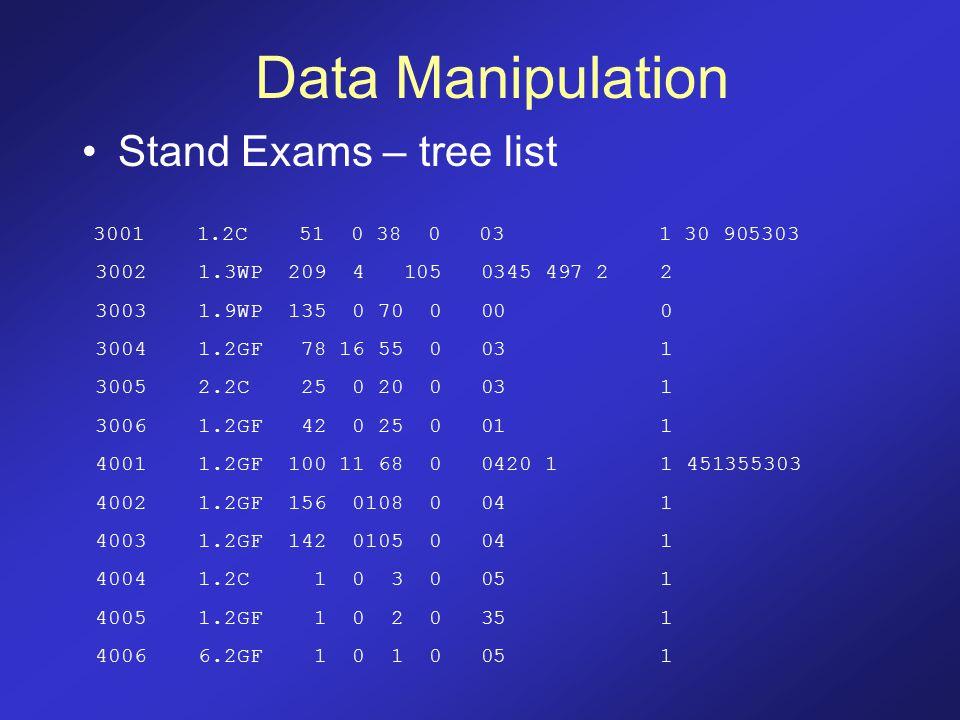 Data Manipulation Stand Exams – tree list 3001 1.2C 51 0 38 0 03 1 30 905303 3002 1.3WP 209 4 105 0345 497 2 2 3003 1.9WP 135 0 70 0 00 0 3004 1.2GF 78 16 55 0 03 1 3005 2.2C 25 0 20 0 03 1 3006 1.2GF 42 0 25 0 01 1 4001 1.2GF 100 11 68 0 0420 1 1 451355303 4002 1.2GF 156 0108 0 04 1 4003 1.2GF 142 0105 0 04 1 4004 1.2C 1 0 3 0 05 1 4005 1.2GF 1 0 2 0 35 1 4006 6.2GF 1 0 1 0 05 1
