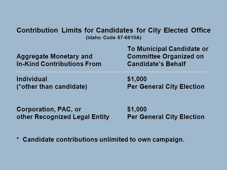 Contribution Limits for Candidates for City Elected Office (Idaho Code 67-6610A) To Municipal Candidate or Aggregate Monetary and Committee Organized on In-Kind Contributions FromCandidate's Behalf Individual$1,000 (*other than candidate)Per General City Election Corporation, PAC, or$1,000 other Recognized Legal EntityPer General City Election * Candidate contributions unlimited to own campaign.