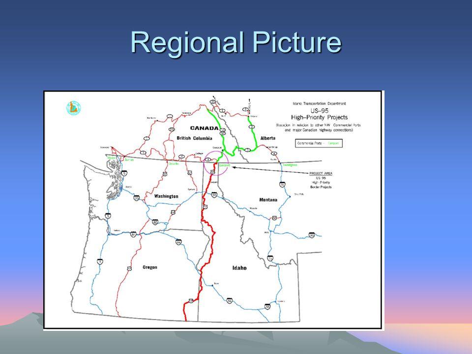 Regional Picture