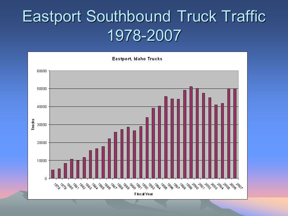 Eastport Southbound Truck Traffic 1978-2007