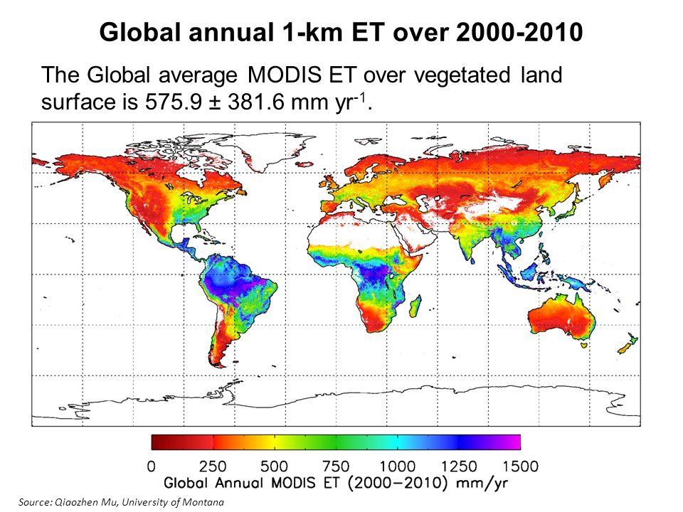 Global annual 1-km ET over 2000-2010 The Global average MODIS ET over vegetated land surface is 575.9 ± 381.6 mm yr -1. Source: Qiaozhen Mu, Universit