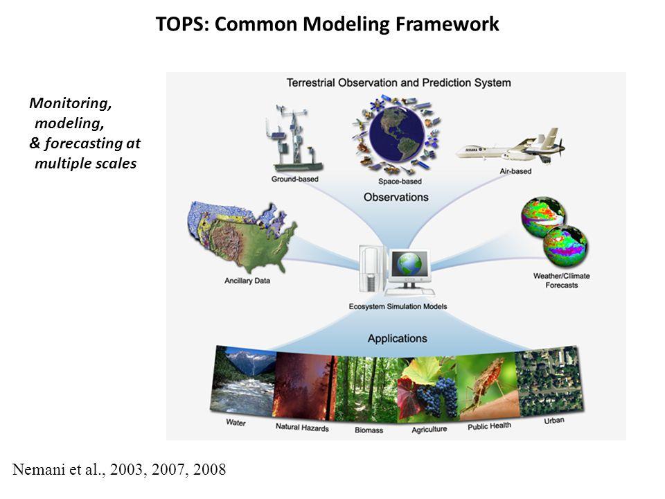 Nemani et al., 2003, 2007, 2008 TOPS: Common Modeling Framework Monitoring, modeling, & forecasting at multiple scales